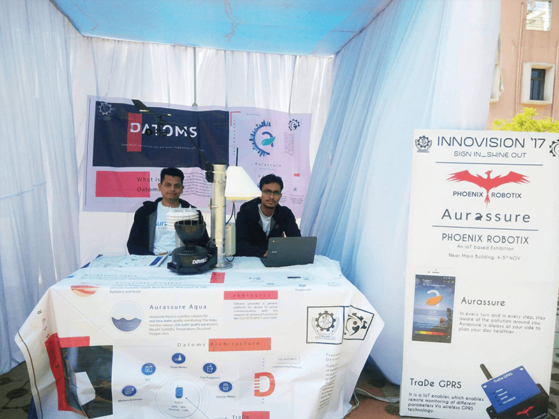 INNOVISION-Annual Techno Management Fest